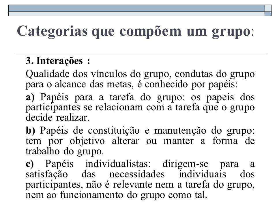 Categorias que compõem um grupo: 3. Interações : Qualidade dos vínculos do grupo, condutas do grupo para o alcance das metas, é conhecido por papéis: