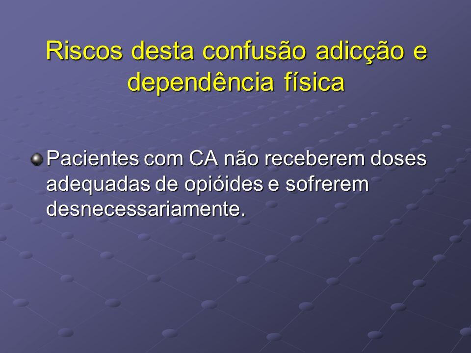 Riscos desta confusão adicção e dependência física Pacientes com CA não receberem doses adequadas de opióides e sofrerem desnecessariamente.