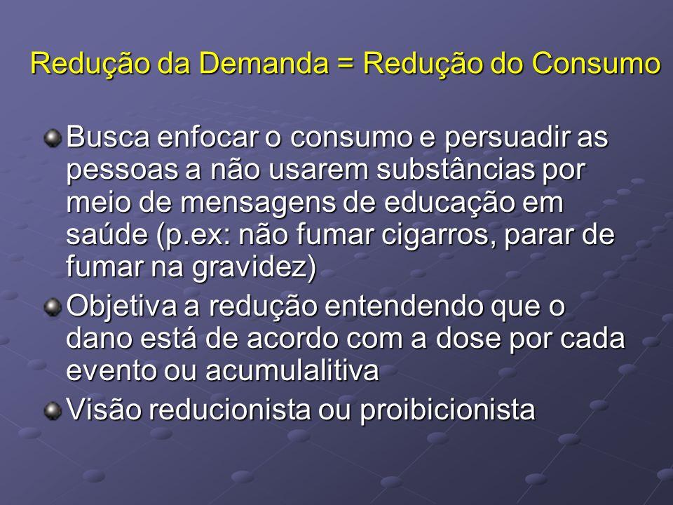 Redução da Demanda = Redução do Consumo Busca enfocar o consumo e persuadir as pessoas a não usarem substâncias por meio de mensagens de educação em s