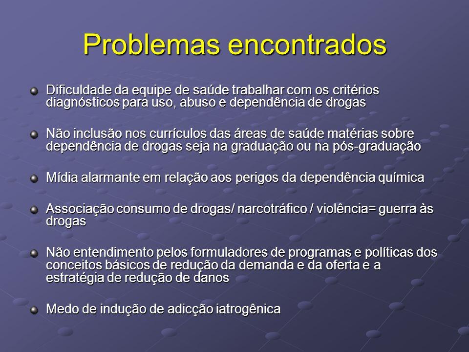 Problemas encontrados Dificuldade da equipe de saúde trabalhar com os critérios diagnósticos para uso, abuso e dependência de drogas Não inclusão nos