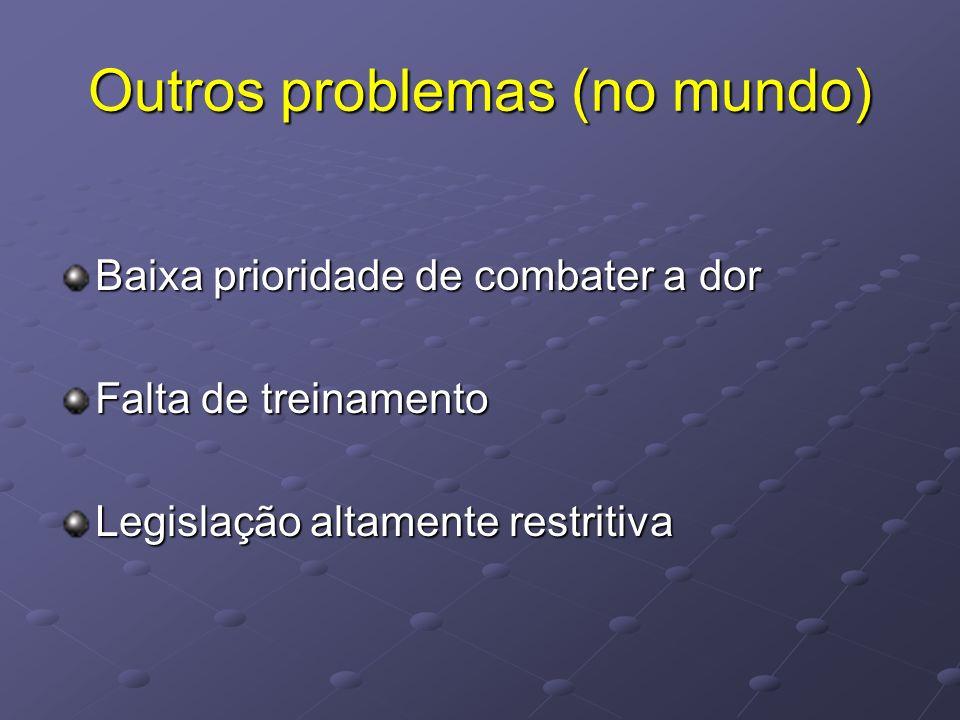 Outros problemas (no mundo) Baixa prioridade de combater a dor Falta de treinamento Legislação altamente restritiva