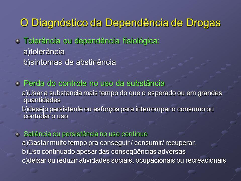O Diagnóstico da Dependência de Drogas Tolerância ou dependência fisiológica: a)tolerância a)tolerância b)sintomas de abstinência b)sintomas de abstin
