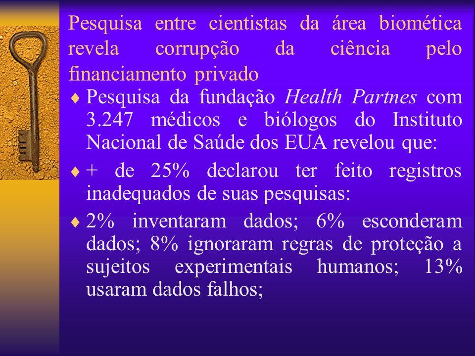 Corrupção da Ciência pelo Financiamento Privado 15,5% dos pesquisadores declararam ter mudado o projeto, a metodologia ou os resultados de um estudo em resposta a pressões de uma fonte de financiamento privado (laboratório farmacêutico, fabricante de alimentos).