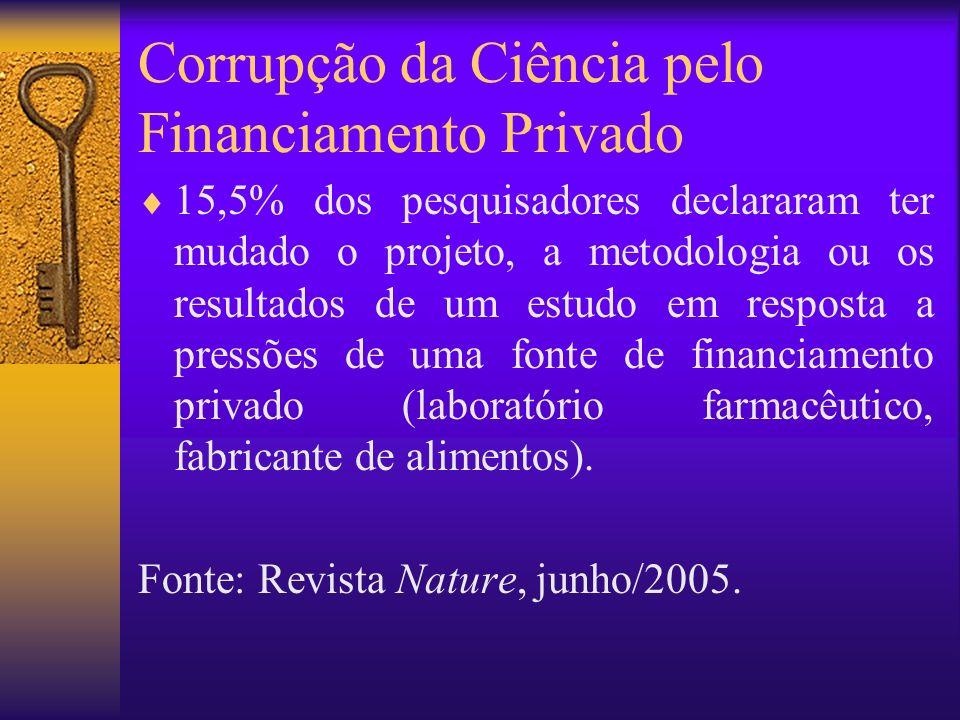 Corrupção da Ciência pelo Financiamento Privado 15,5% dos pesquisadores declararam ter mudado o projeto, a metodologia ou os resultados de um estudo e