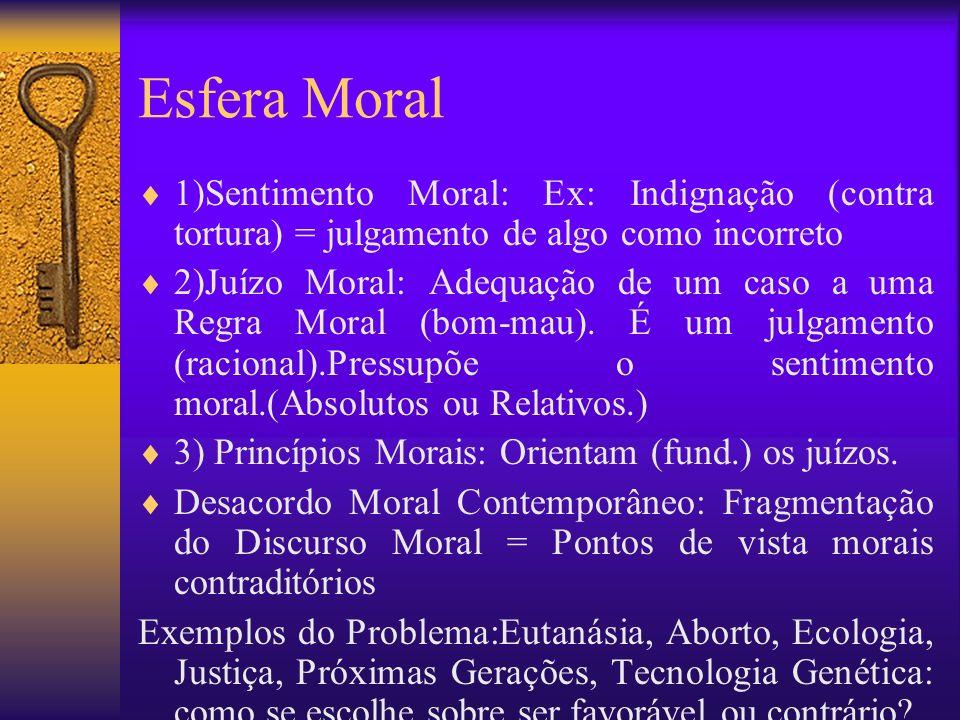 Esfera Moral 1)Sentimento Moral: Ex: Indignação (contra tortura) = julgamento de algo como incorreto 2)Juízo Moral: Adequação de um caso a uma Regra M