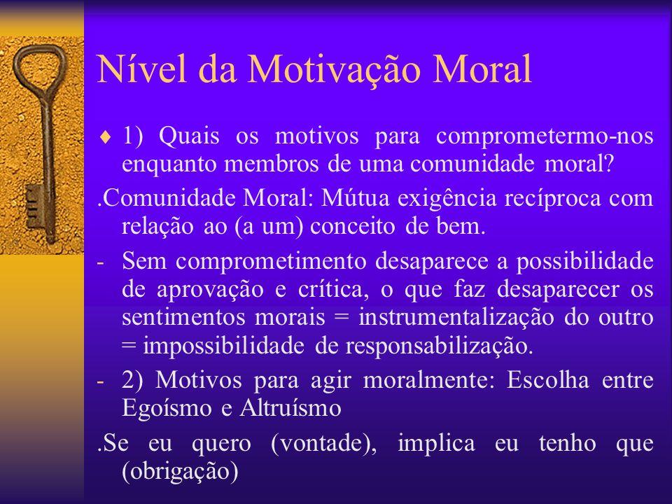Nível da Motivação Moral 1) Quais os motivos para comprometermo-nos enquanto membros de uma comunidade moral?.Comunidade Moral: Mútua exigência recípr