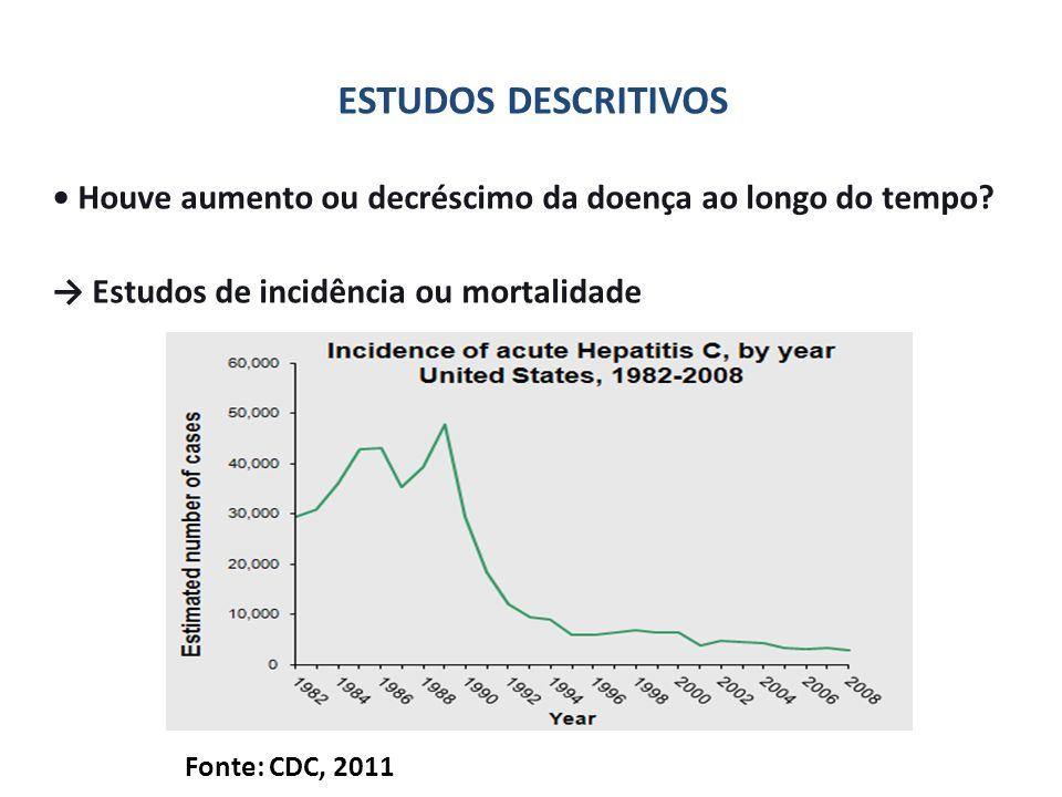 ESTUDOS DESCRITIVOS Houve aumento ou decréscimo da doença ao longo do tempo? Estudos de incidência ou mortalidade Fonte: CDC, 2011