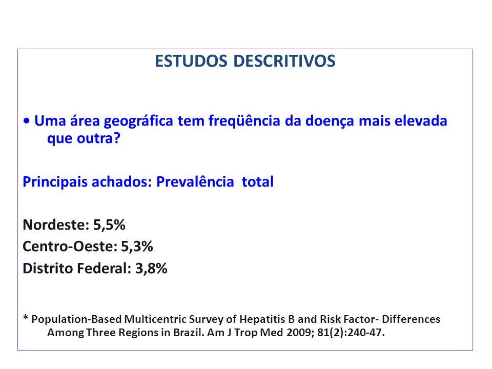 ESTUDOS DESCRITIVOS Uma área geográfica tem freqüência da doença mais elevada que outra? Principais achados: Prevalência total Nordeste: 5,5% Centro-O