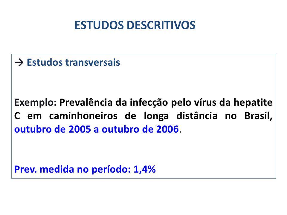 ESTUDOS DESCRITIVOS Estudos transversais Exemplo: Prevalência da infecção pelo vírus da hepatite C em caminhoneiros de longa distância no Brasil, outu