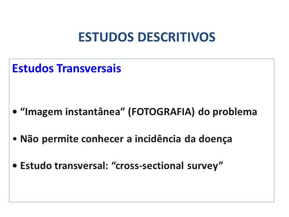ESTUDOS DESCRITIVOS Estudos Transversais Imagem instantânea (FOTOGRAFIA) do problema Não permite conhecer a incidência da doença Estudo transversal: c