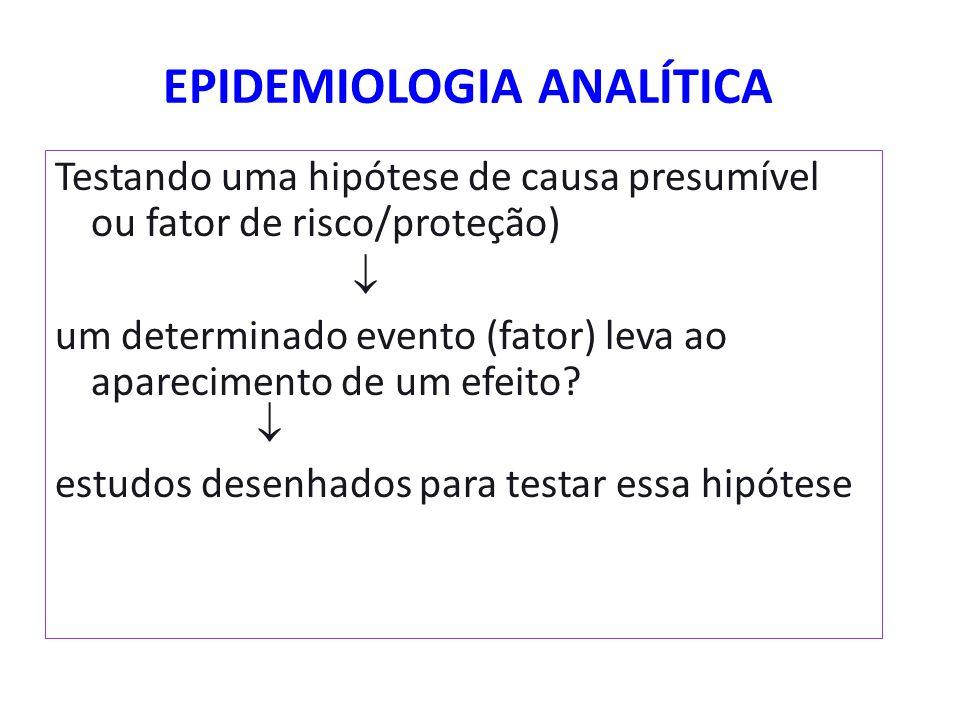 EPIDEMIOLOGIA ANALÍTICA Testando uma hipótese de causa presumível ou fator de risco/proteção) um determinado evento (fator) leva ao aparecimento de um