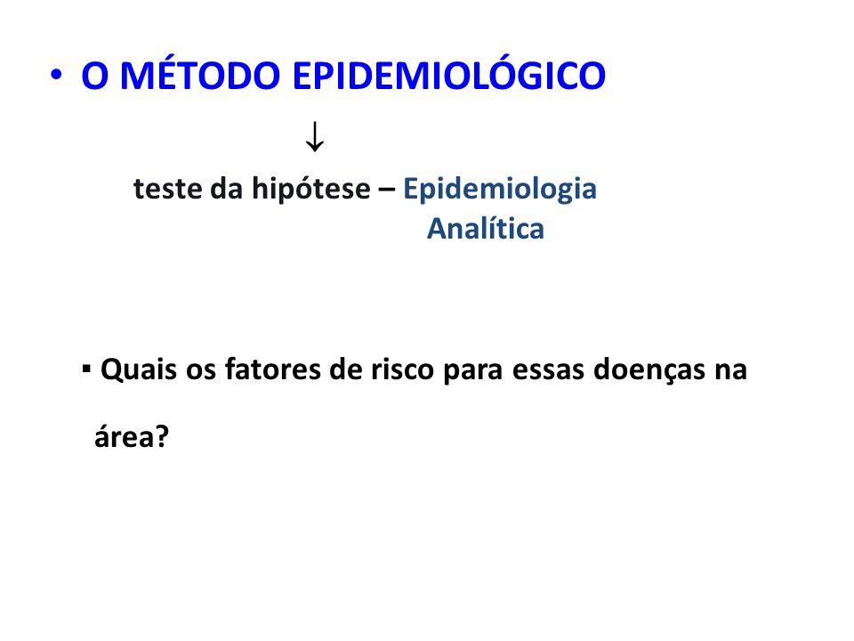 O MÉTODO EPIDEMIOLÓGICO teste da hipótese – Epidemiologia Analítica Quais os fatores de risco para essas doenças na área?
