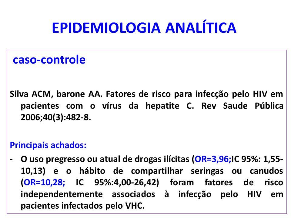 EPIDEMIOLOGIA ANALÍTICA caso-controle Silva ACM, barone AA. Fatores de risco para infecção pelo HIV em pacientes com o vírus da hepatite C. Rev Saude