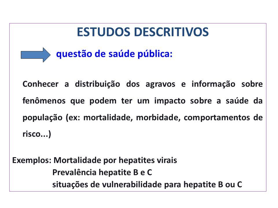 ESTUDOS DESCRITIVOS questão de saúde pública: Conhecer a distribuição dos agravos e informação sobre fenômenos que podem ter um impacto sobre a saúde