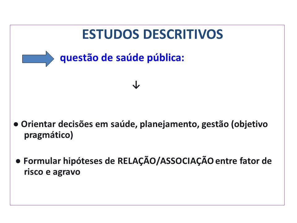 ESTUDOS DESCRITIVOS questão de saúde pública: Orientar decisões em saúde, planejamento, gestão (objetivo pragmático) Formular hipóteses de RELAÇÃO/ASS