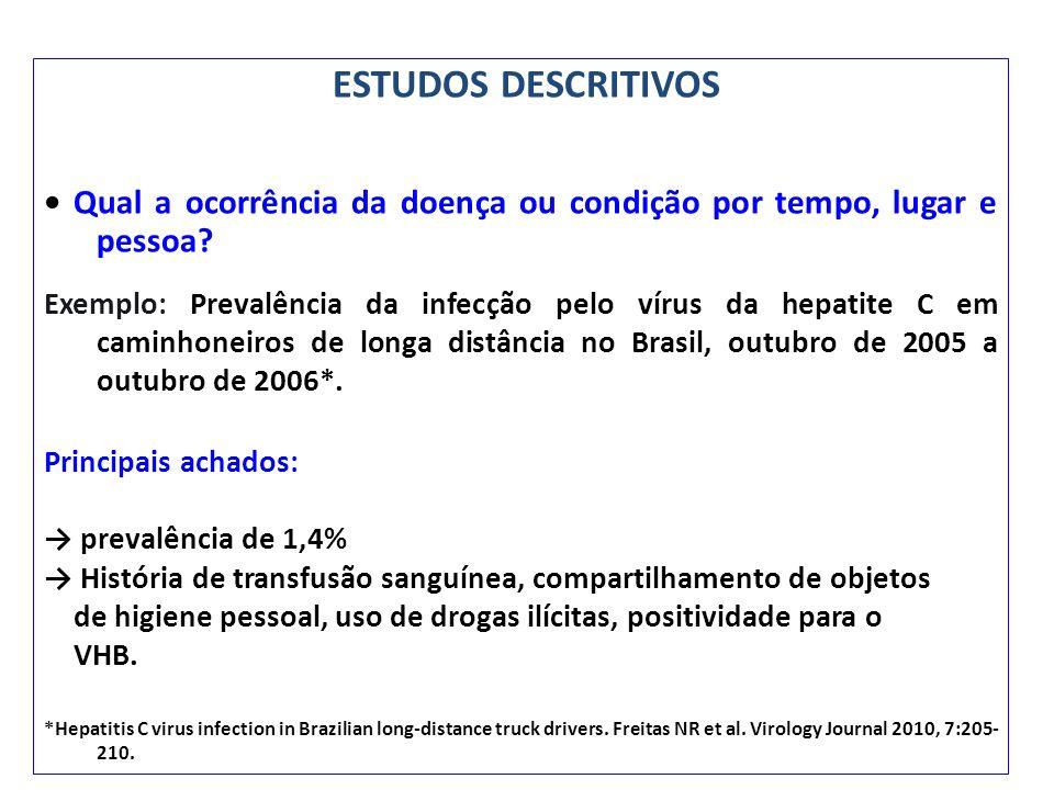 ESTUDOS DESCRITIVOS Qual a ocorrência da doença ou condição por tempo, lugar e pessoa? Exemplo: Prevalência da infecção pelo vírus da hepatite C em ca