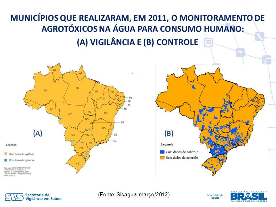 MUNICÍPIOS QUE REALIZARAM, EM 2011, O MONITORAMENTO DE AGROTÓXICOS NA ÁGUA PARA CONSUMO HUMANO: (A) VIGILÂNCIA E (B) CONTROLE (A)(B) (Fonte: Sisagua,