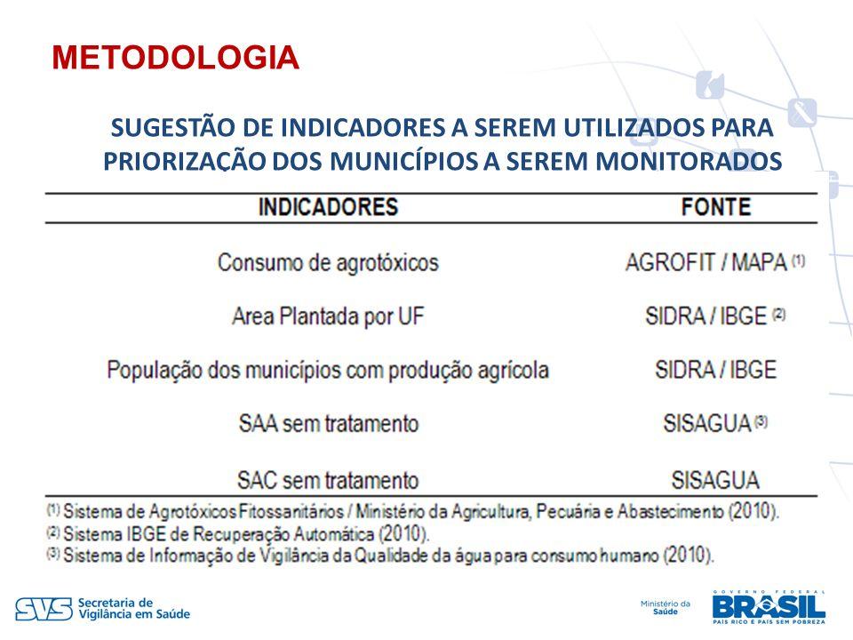 METODOLOGIA SUGESTÃO DE INDICADORES A SEREM UTILIZADOS PARA PRIORIZAÇÃO DOS MUNICÍPIOS A SEREM MONITORADOS