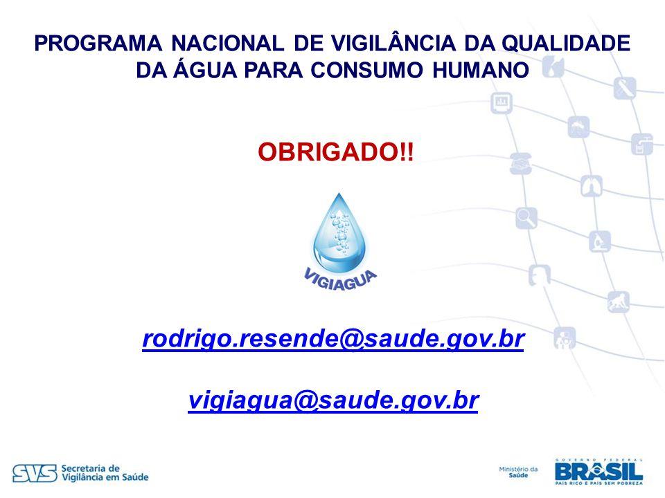 PROGRAMA NACIONAL DE VIGILÂNCIA DA QUALIDADE DA ÁGUA PARA CONSUMO HUMANO OBRIGADO!! rodrigo.resende@saude.gov.br vigiagua@saude.gov.br