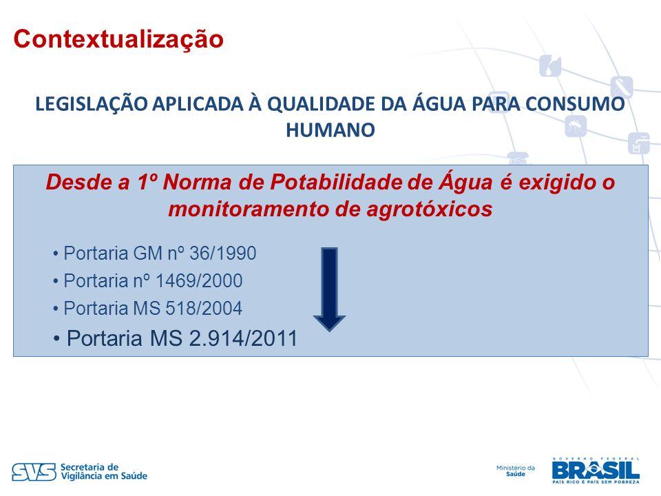 Desde a 1º Norma de Potabilidade de Água é exigido o monitoramento de agrotóxicos Portaria GM nº 36/1990 Portaria nº 1469/2000 Portaria MS 518/2004 Po
