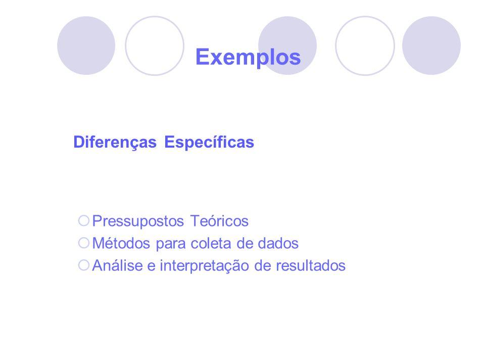 Exemplos Pressupostos Teóricos Métodos para coleta de dados Análise e interpretação de resultados Diferenças Específicas