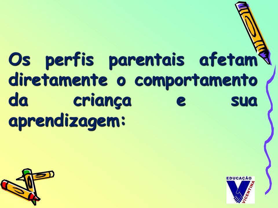 Os perfis parentais afetam diretamente o comportamento da criança e sua aprendizagem: