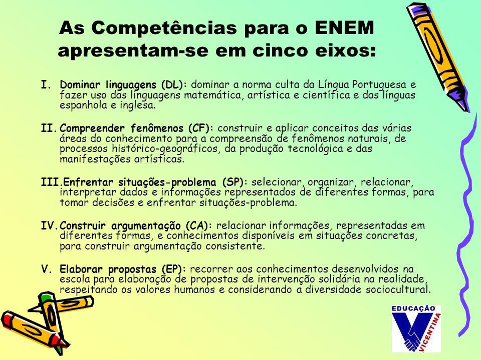 As Competências para o ENEM apresentam-se em cinco eixos: I.Dominar linguagens (DL): dominar a norma culta da Língua Portuguesa e fazer uso das lingua