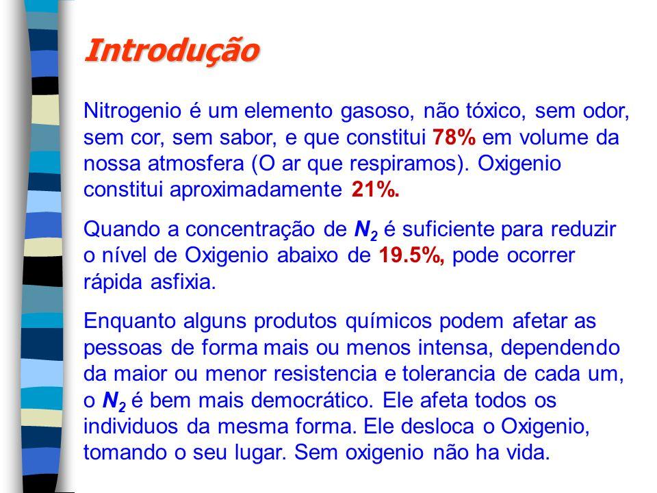 Introdução Nitrogenio é um elemento gasoso, não tóxico, sem odor, sem cor, sem sabor, e que constitui 78% em volume da nossa atmosfera (O ar que respi