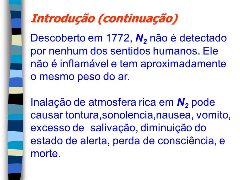 Introdução (continuação) Descoberto em 1772, N 2 não é detectado por nenhum dos sentidos humanos. Ele não é inflamável e tem aproximadamente o mesmo p