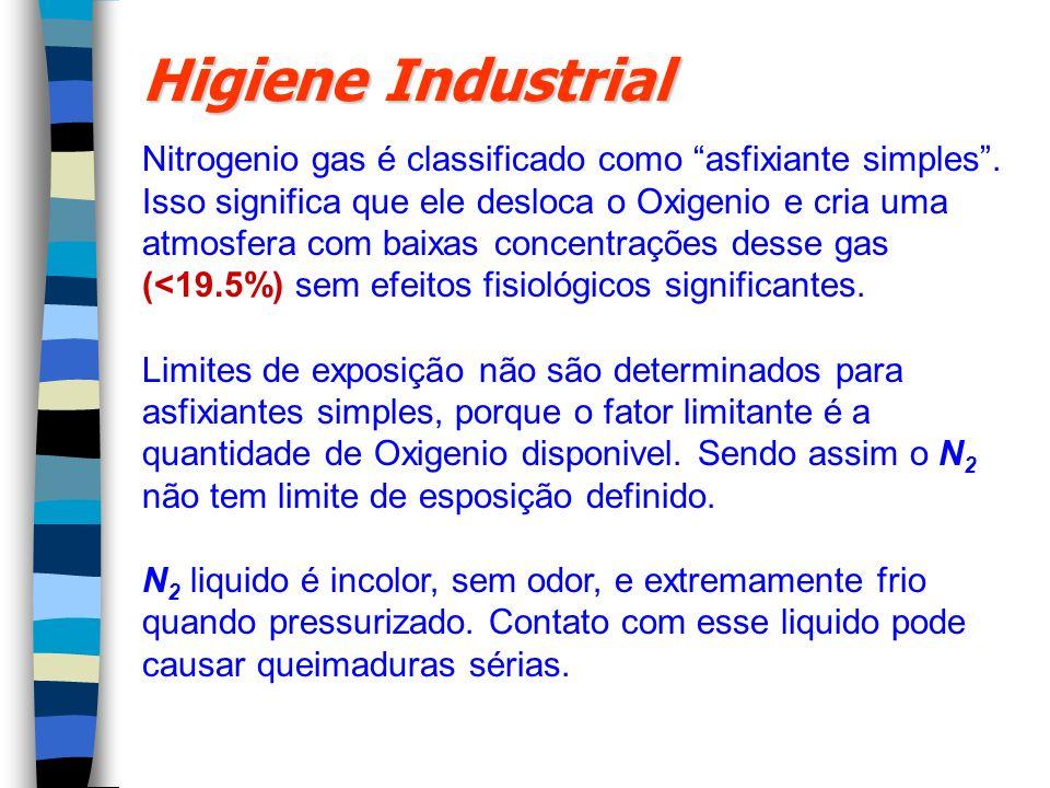 Higiene Industrial Nitrogenio gas é classificado como asfixiante simples. Isso significa que ele desloca o Oxigenio e cria uma atmosfera com baixas co