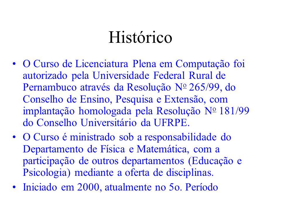 Histórico O Curso de Licenciatura Plena em Computação foi autorizado pela Universidade Federal Rural de Pernambuco através da Resolução N o 265/99, do