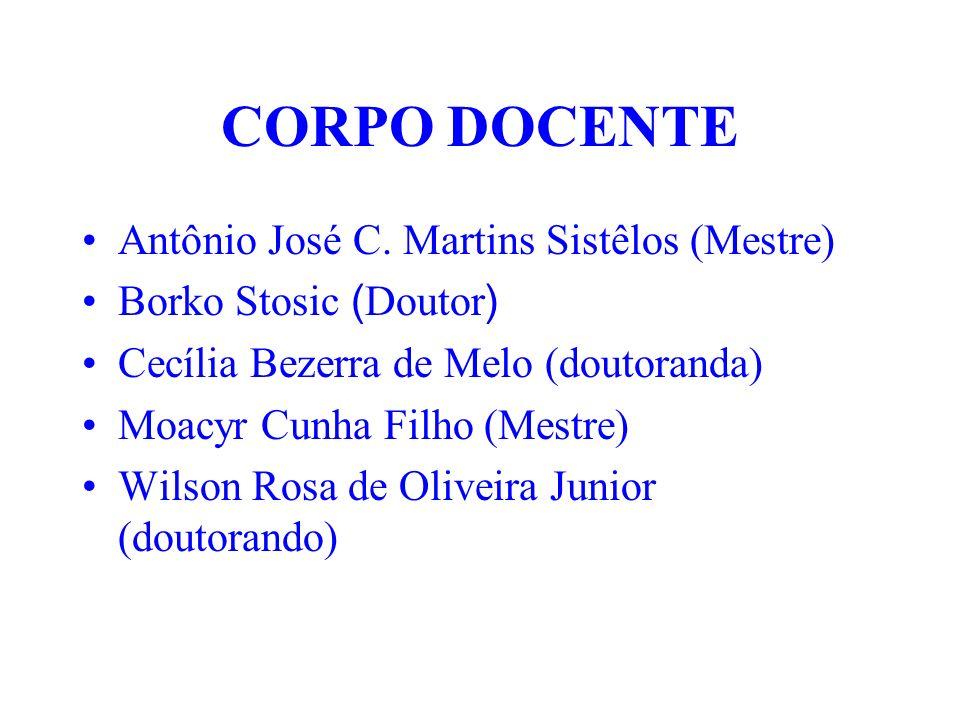 CORPO DOCENTE Antônio José C. Martins Sistêlos (Mestre) Borko Stosic ( Doutor ) Cecília Bezerra de Melo (doutoranda) Moacyr Cunha Filho (Mestre) Wilso