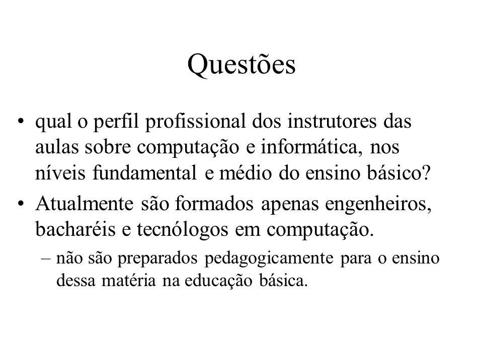 Questões qual o perfil profissional dos instrutores das aulas sobre computação e informática, nos níveis fundamental e médio do ensino básico? Atualme