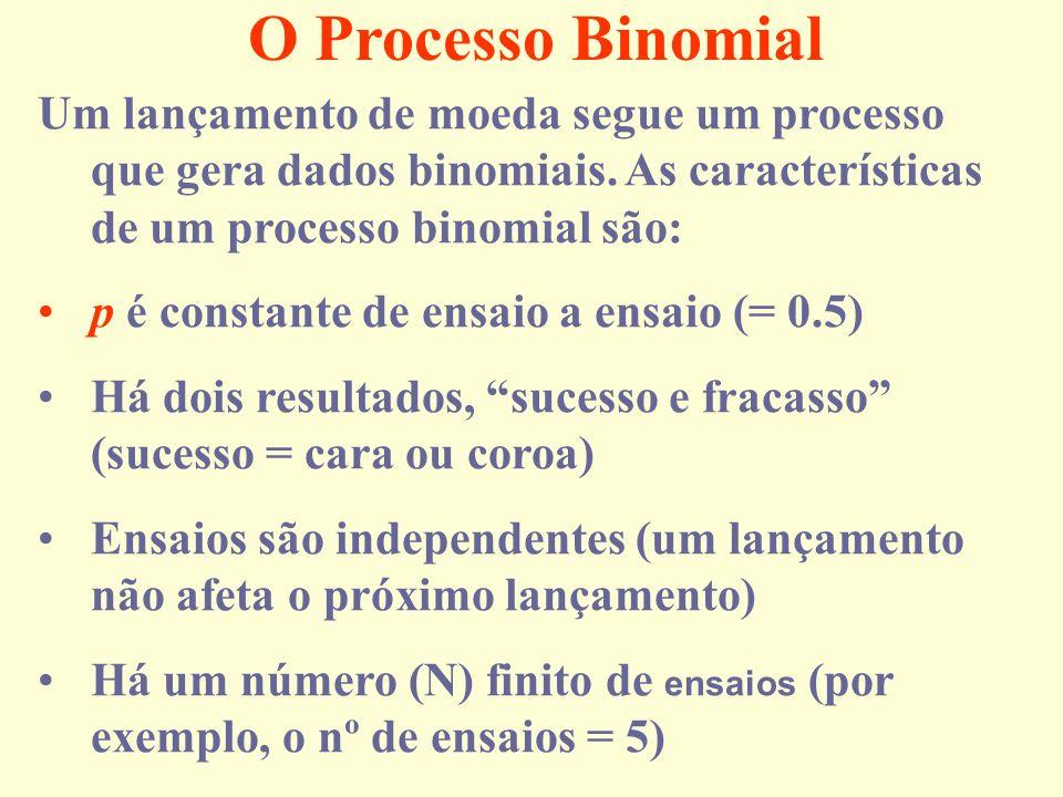 O Processo Binomial Um lançamento de moeda segue um processo que gera dados binomiais. As características de um processo binomial são: p é constante d