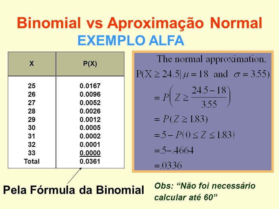 25 26 27 28 29 30 31 32 33 Total 0.0167 0.0096 0.0052 0.0026 0.0012 0.0005 0.0002 0.0001 0.0000 0.0361 XP(X) Binomial vs Aproximação Normal Pela Fórmu