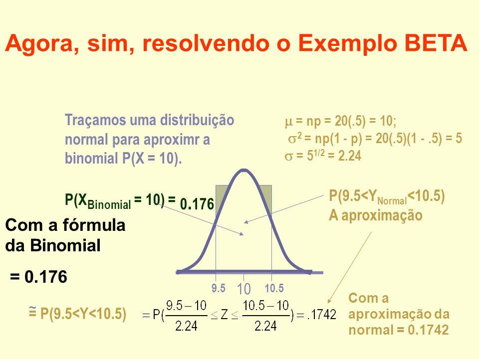 10 9.510.5 P(X Binomial = 10) = ~ = P(9.5<Y<10.5) = np = 20(.5) = 10; 2 = np(1 - p) = 20(.5)(1 -.5) = 5 = 5 1/2 = 2.24 0. 176 Traçamos uma distribuiçã