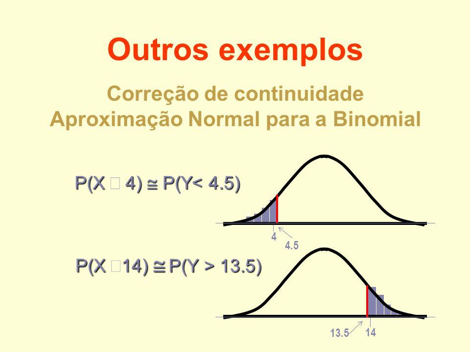 4 4.5 14 13.5 P(X 14) P(X 14) P(Y< 4.5) P(Y > 13.5) P(X 4) P(X 4) Correção de continuidade Aproximação Normal para a Binomial Outros exemplos