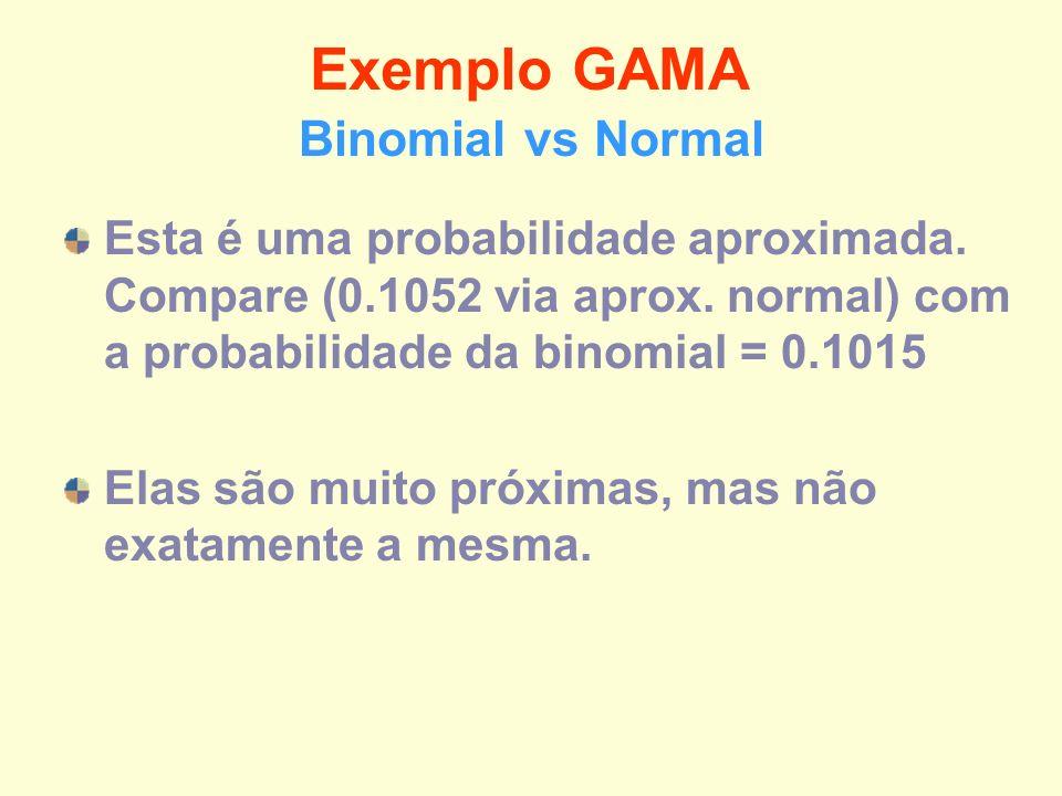 Binomial vs Normal Esta é uma probabilidade aproximada. Compare (0.1052 via aprox. normal) com a probabilidade da binomial = 0.1015 Elas são muito pró