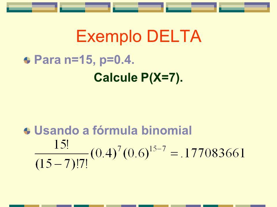 Exemplo DELTA Para n=15, p=0.4. Calcule P(X=7). Usando a fórmula binomial