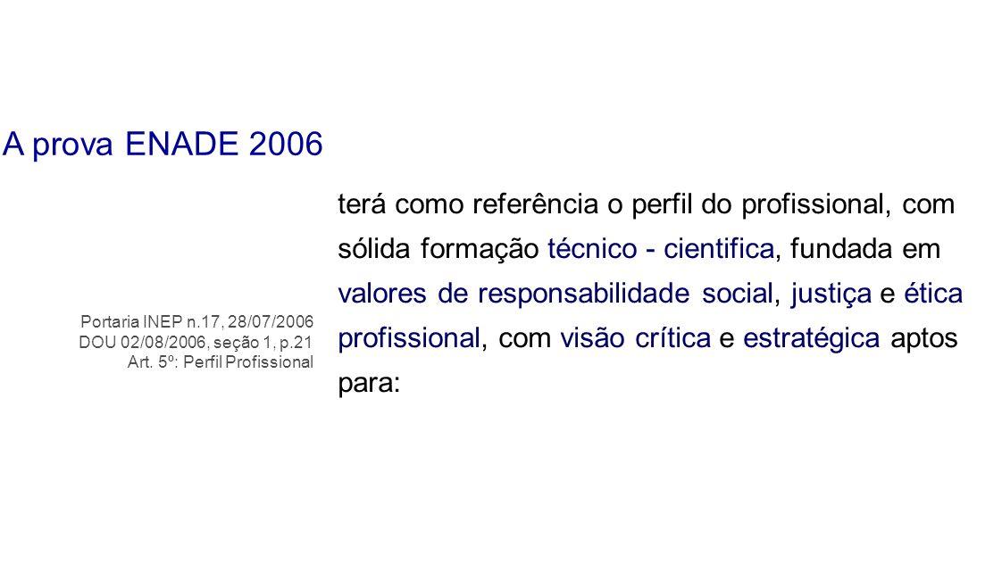 a)Atuar profissionalmente nas organizações, compreendendo e desenvolvendo atividades técnico - científicas, sociais e econômicas, próprias do administrador; b)Analisar criticamente as organizações, identificando oportunidades, antecipando e promovendo suas transformações adaptabilidade contextualizada; c)Atuar em equipes, de modo interdisciplinar e mutiprofissional; A prova ENADE 2006 Portaria INEP n.17, 28/07/2006 DOU 02/08/2006, seção 1, p.21 Art.