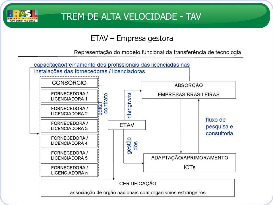 TREM DE ALTA VELOCIDADE - TAV ETAV – Empresa gestora