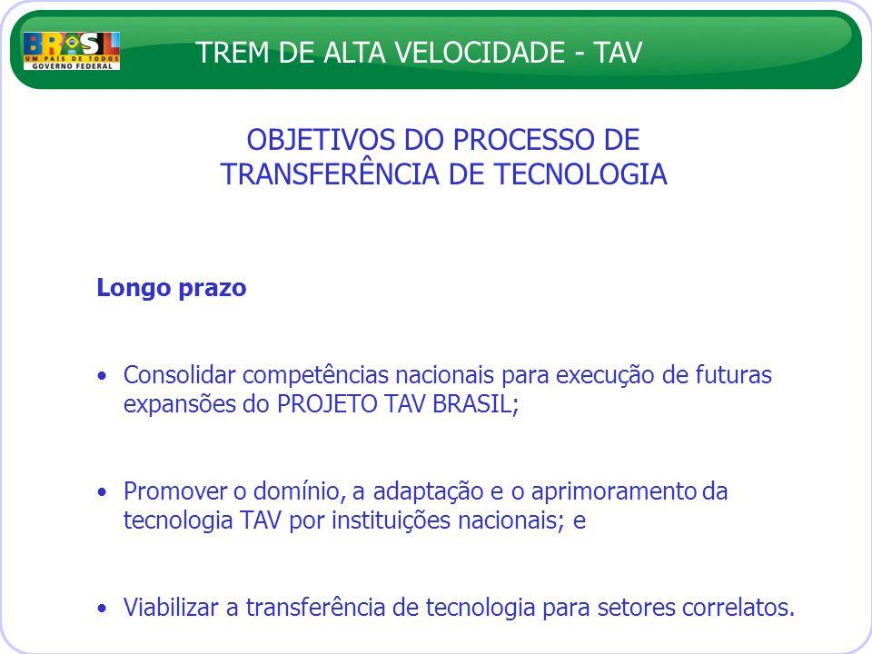 TREM DE ALTA VELOCIDADE - TAV OBJETIVOS DO PROCESSO DE TRANSFERÊNCIA DE TECNOLOGIA Longo prazo Consolidar competências nacionais para execução de futu