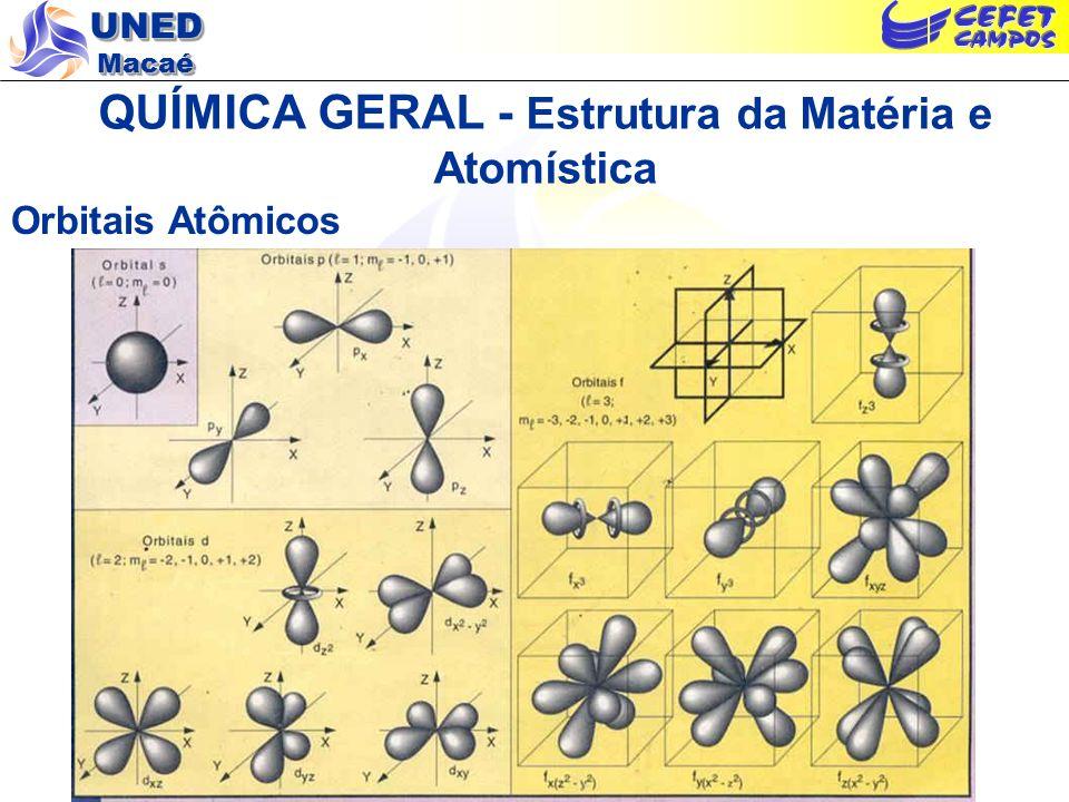 UNED Macaé QUÍMICA GERAL - Estrutura da Matéria e Atomística Orbitais Atômicos