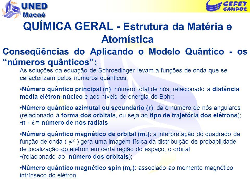 UNED Macaé QUÍMICA GERAL - Estrutura da Matéria e Atomística Conseqüências do Aplicando o Modelo Quântico - os números quânticos: As soluções da equaç