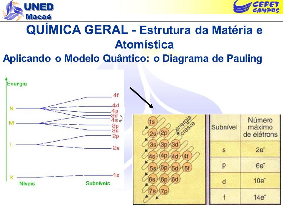 UNED Macaé QUÍMICA GERAL - Estrutura da Matéria e Atomística Aplicando o Modelo Quântico: o Diagrama de Pauling
