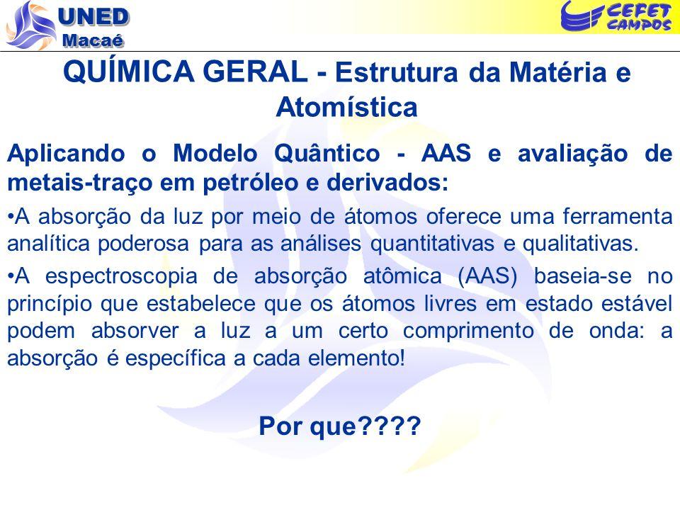 UNED Macaé QUÍMICA GERAL - Estrutura da Matéria e Atomística Aplicando o Modelo Quântico - AAS e avaliação de metais-traço em petróleo e derivados: A