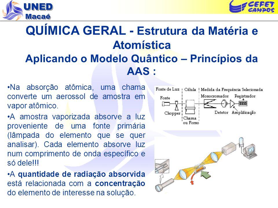 UNED Macaé QUÍMICA GERAL - Estrutura da Matéria e Atomística Aplicando o Modelo Quântico – Princípios da AAS : Na absorção atômica, uma chama converte
