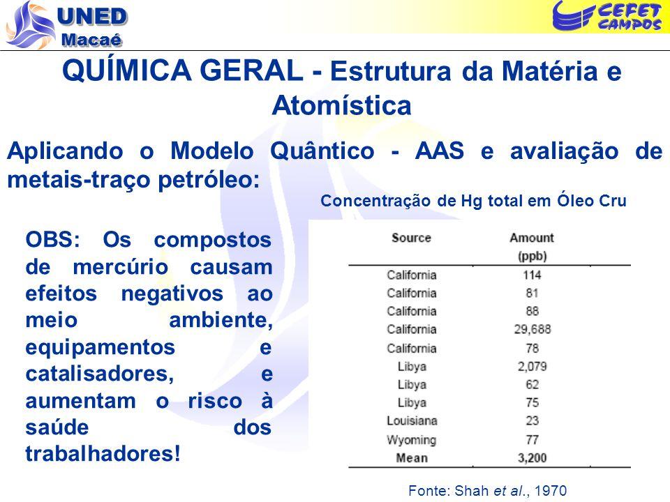 UNED Macaé QUÍMICA GERAL - Estrutura da Matéria e Atomística Aplicando o Modelo Quântico - AAS e avaliação de metais-traço petróleo: OBS: Os compostos