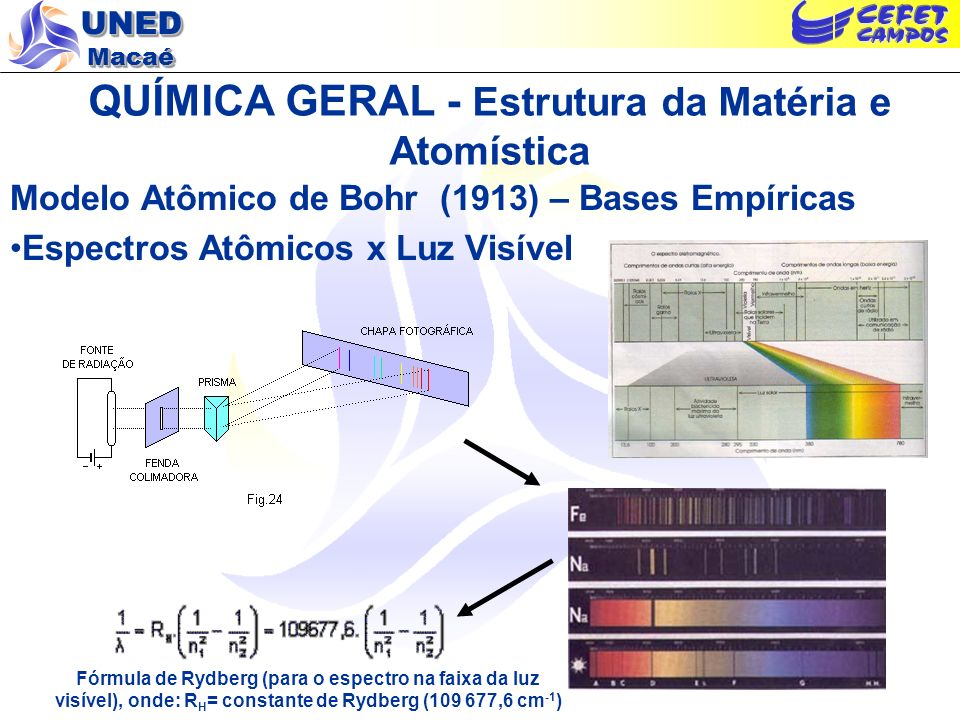 UNED Macaé QUÍMICA GERAL - Estrutura da Matéria e Atomística Modelo Atômico de Bohr (1913) – Bases Empíricas Espectros Atômicos x Luz Visível Fórmula