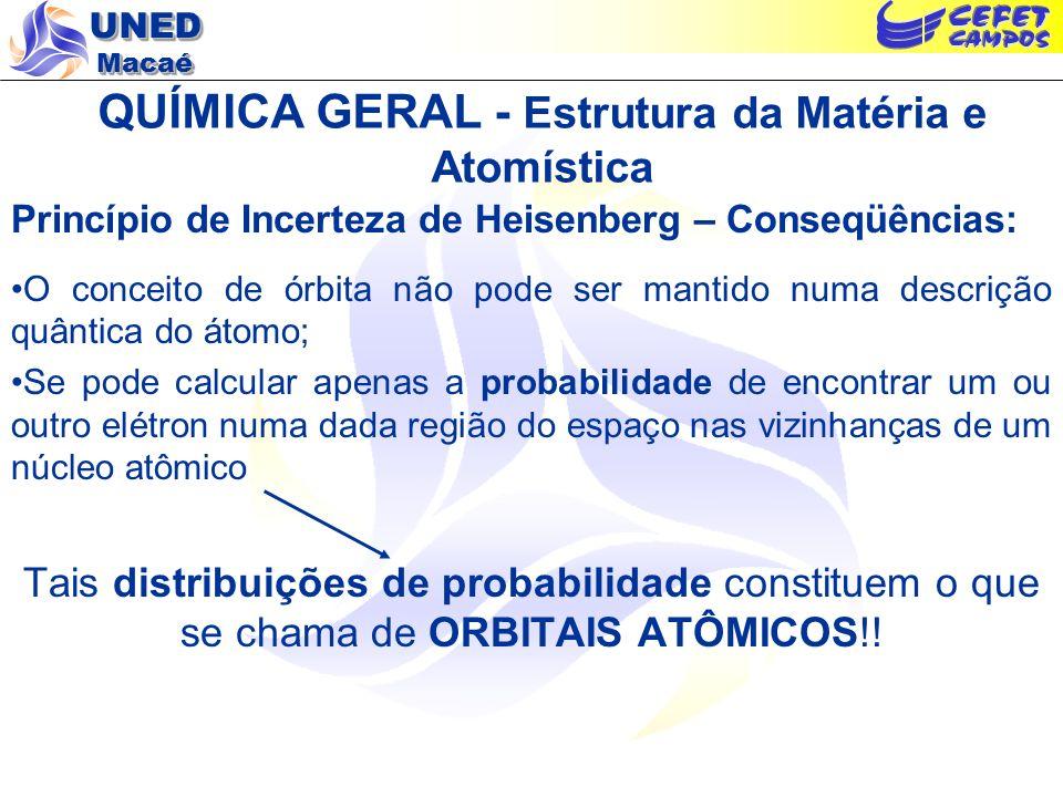 UNED Macaé QUÍMICA GERAL - Estrutura da Matéria e Atomística Princípio de Incerteza de Heisenberg – Conseqüências: O conceito de órbita não pode ser m